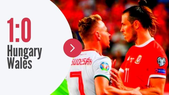 Hungary 1 - 0 Wales (Jun-11-2019) Euro Qualifiers Highlights
