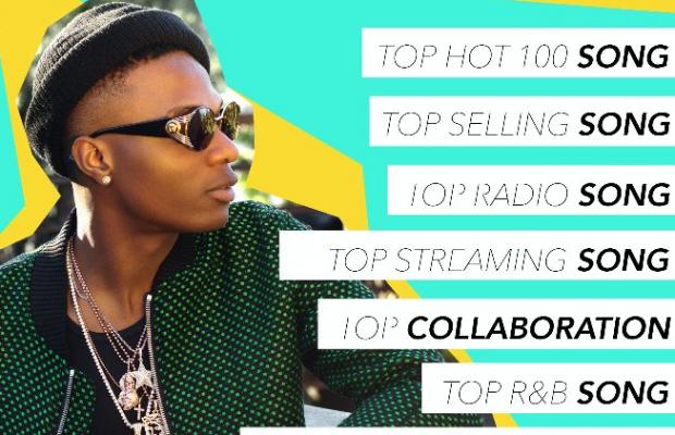 Wizkid Billboard Nominations