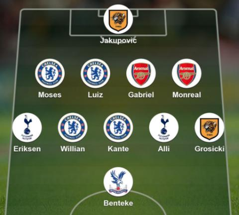 Victor Moses Makes BBC Team Of The Week 1