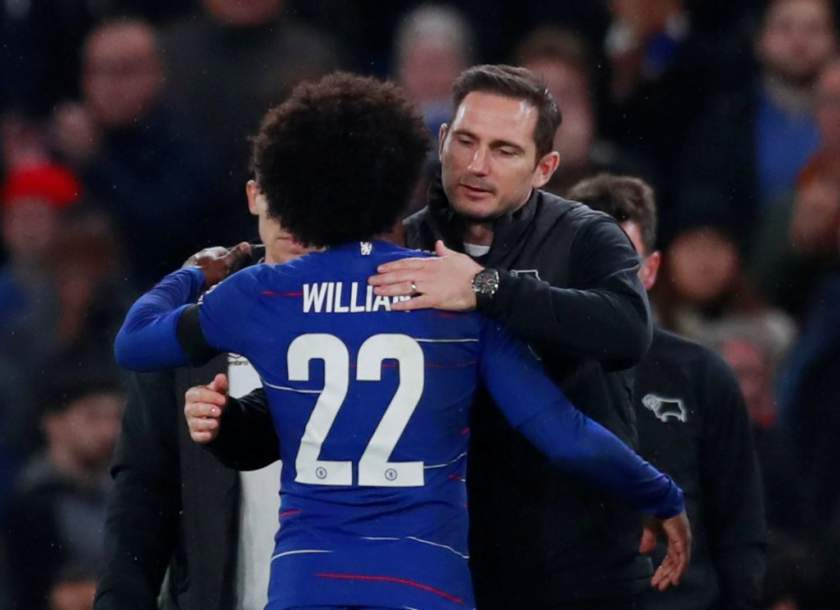 Willian Lauds Lampard Ahead Of Chelsea Move 1
