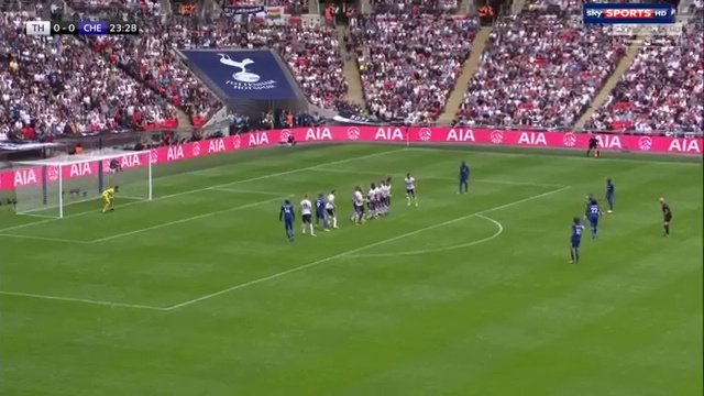Tottenham Hotspur 1 - 2 Chelsea (Aug-20-2017) Premier League Highlights
